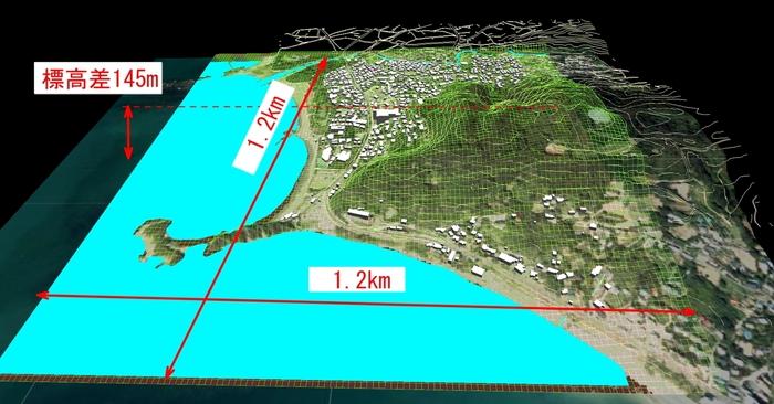 神奈川県三浦市、三浦半島西岸の海辺地方で、1.2km四方、標高差が145mの三次元気流解析モデル作成の図1
