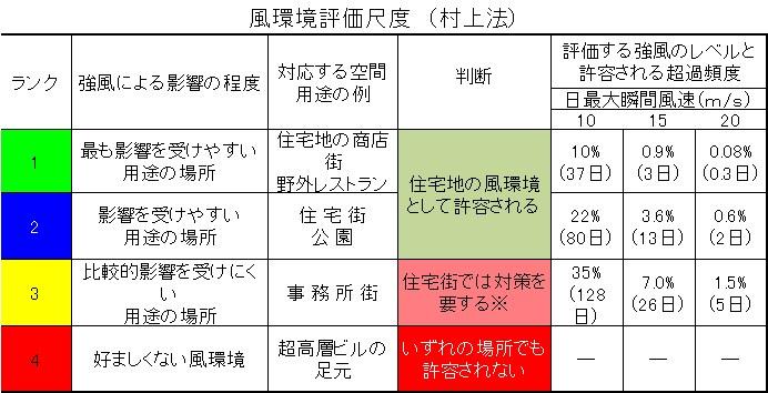 murakami_ho.jpg (692×378)