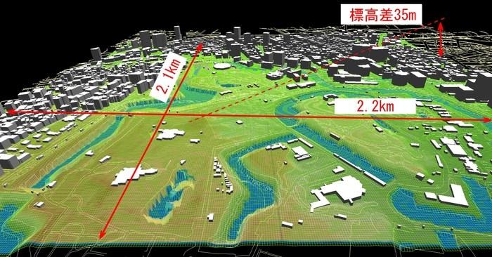 東京都心部における皇居を含むエリアでの3次元気流解析モデル