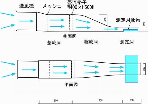 実験用風洞の図面