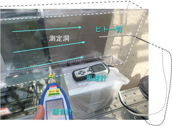 風速と騒音の同時測定