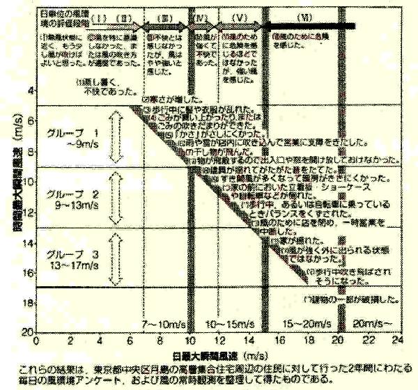 shunkanfusokueikyo600.jpg (300×280)